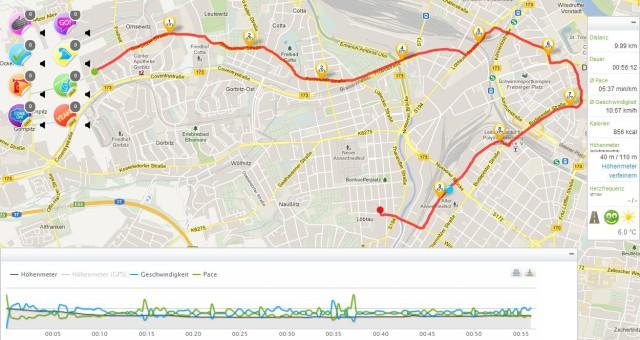 Meine 10 km Kindergartenrunde