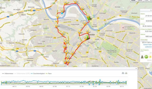 Halbmarathon durch Dresden