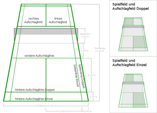 Die Abmessungen eines Badmintonfeldes