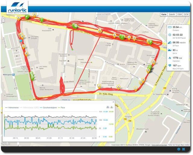 Halbmarathon Statistiken Runtastic