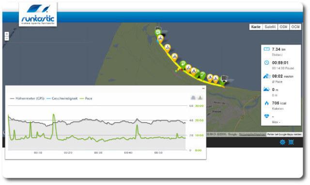 Strandlauf Route & Statistik