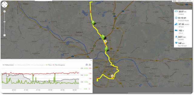 25 km Route Moritzburg Dresden