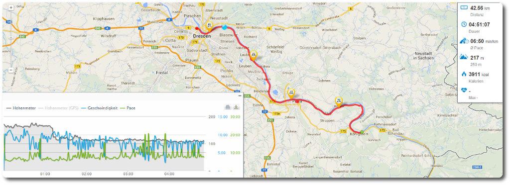 Oberelbe Marathon Laufstrecke