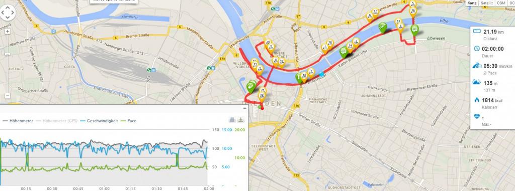 Dresdner Stadtlauf 2014